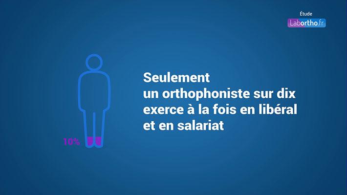 etude-orthophonie-labortho-9